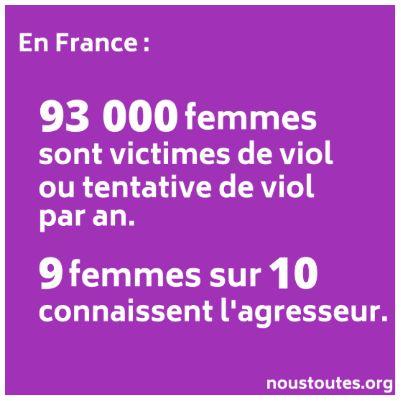 Visuel contenant des chiffres sur le viol