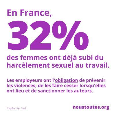 Visuel contenant des chiffres sur le harcèlement sexuel au travail