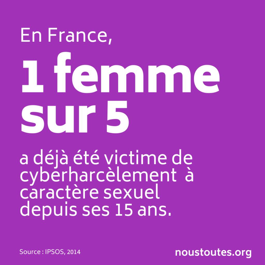 En France, 1 femme sur 5 a déjà été victime de cyberharcèlement à caractère sexuel depuis ses 15 ans.