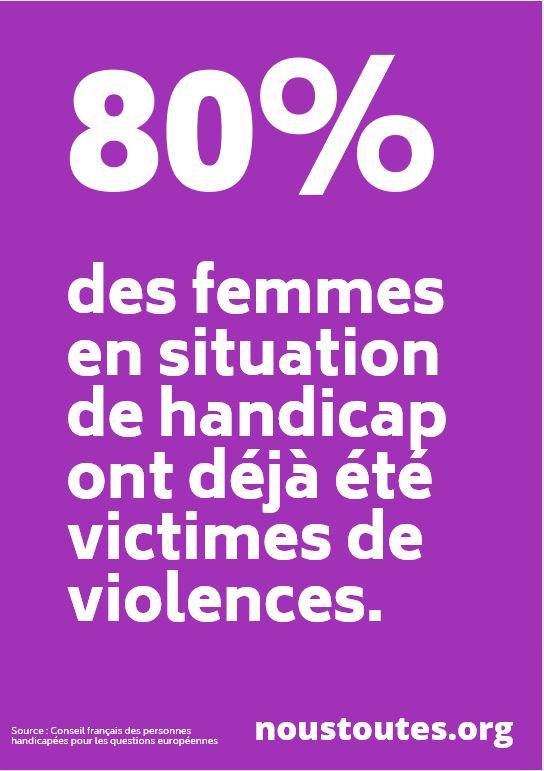 80% des femmes en situation de handicap ont déjà été victimes de violences.